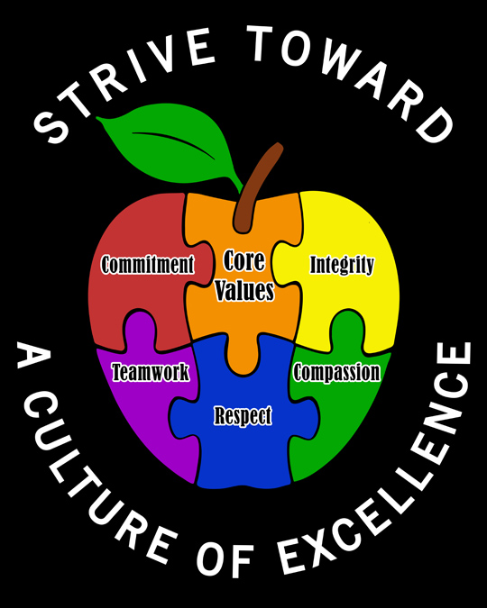 Strive toward a culture of excellence